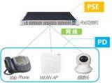 详解PoE技术发展历程和实现原理