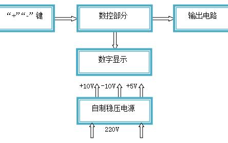 简易数控直流稳压电源设计的详细资料说明