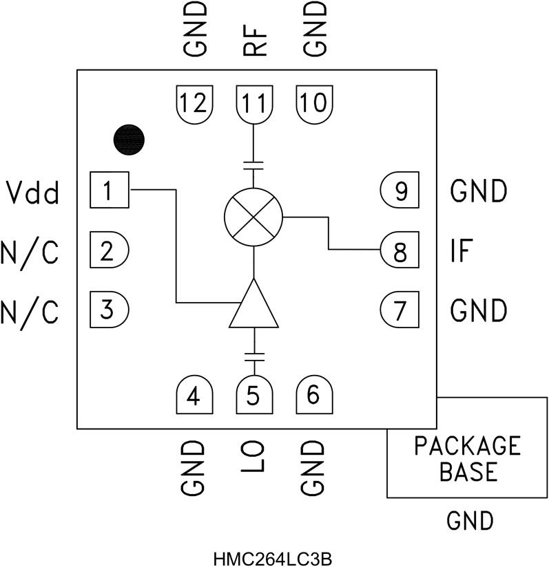 HMC264LC3B 次諧波混頻器,采用SMT封裝,21 - 31 GHz