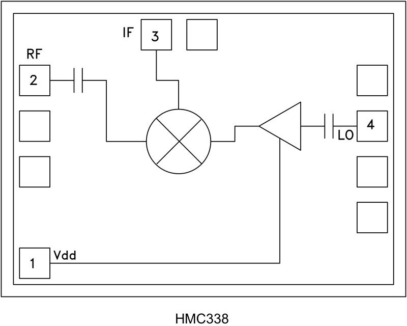 HMC338-DIE GaAs MMIC次諧波混頻器芯片,26 - 33 GHz