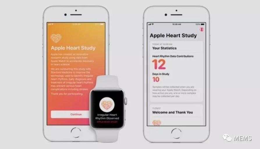 苹果携手强生研究Apple Watch预防中风