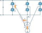 如何成功可靠地实现工业电机驱动中的短路保护