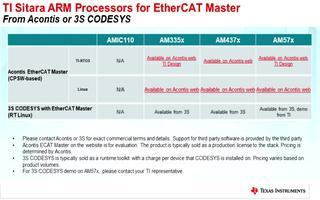 工业通信总线设计的EtherCAT Master...