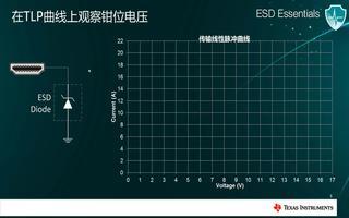 ESD钳位电压对于电路保护有着怎样的作用