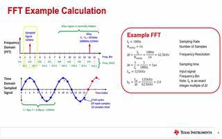 快速傅立葉變換的基本概念及加窗函數的介紹