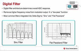 Delta Sigma ADC的采樣原理和實現方式