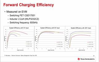 降压升压充电器架构的电源龙8国际娱乐网站与应用介绍