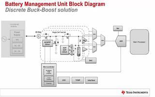 电池测试设备系统的模拟和数字产品介绍