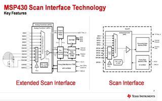 基于LC sensor檢測方式的流量表方案(2)