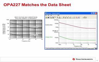 TI 高精度实验室 - 用于验证运算放大器的噪声模型介绍