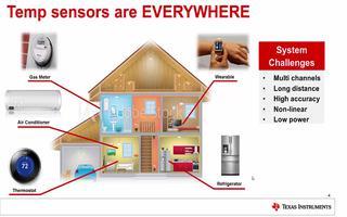 温度传感器的概念及应用介绍