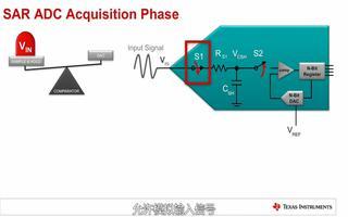 逐次逼近型ADC的基本原理分析与讲解