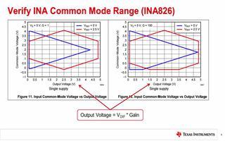 如何计算仪表放大器设计电路的输入范围