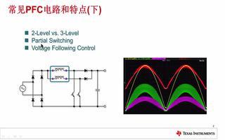 PFC电路设计和特点介绍 (3.1)