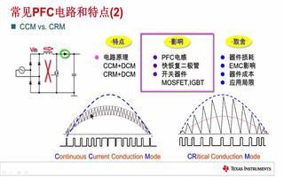 PFC電路設計和特點介紹(2.2)