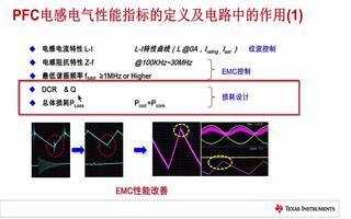 PFC电感电气性能指标的具体介绍 (9.2)