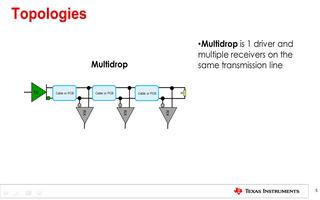 基于M-LVDS的数据通信架构介绍
