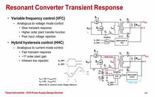 諧振變換器設計挑戰與考慮事項