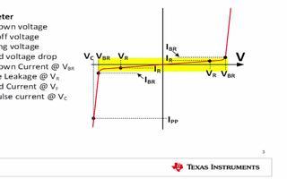 运算放大器:用于电气过应力保护的器件(2)