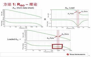 运算放大器的稳定性分析(5)