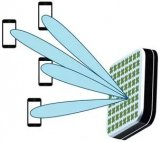 探讨5G通信行业的未来发展趋势