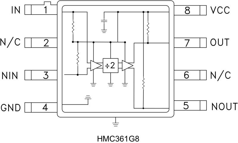 HMC361G8 SMT MMIC,2分频,0.1 - 13 GHz