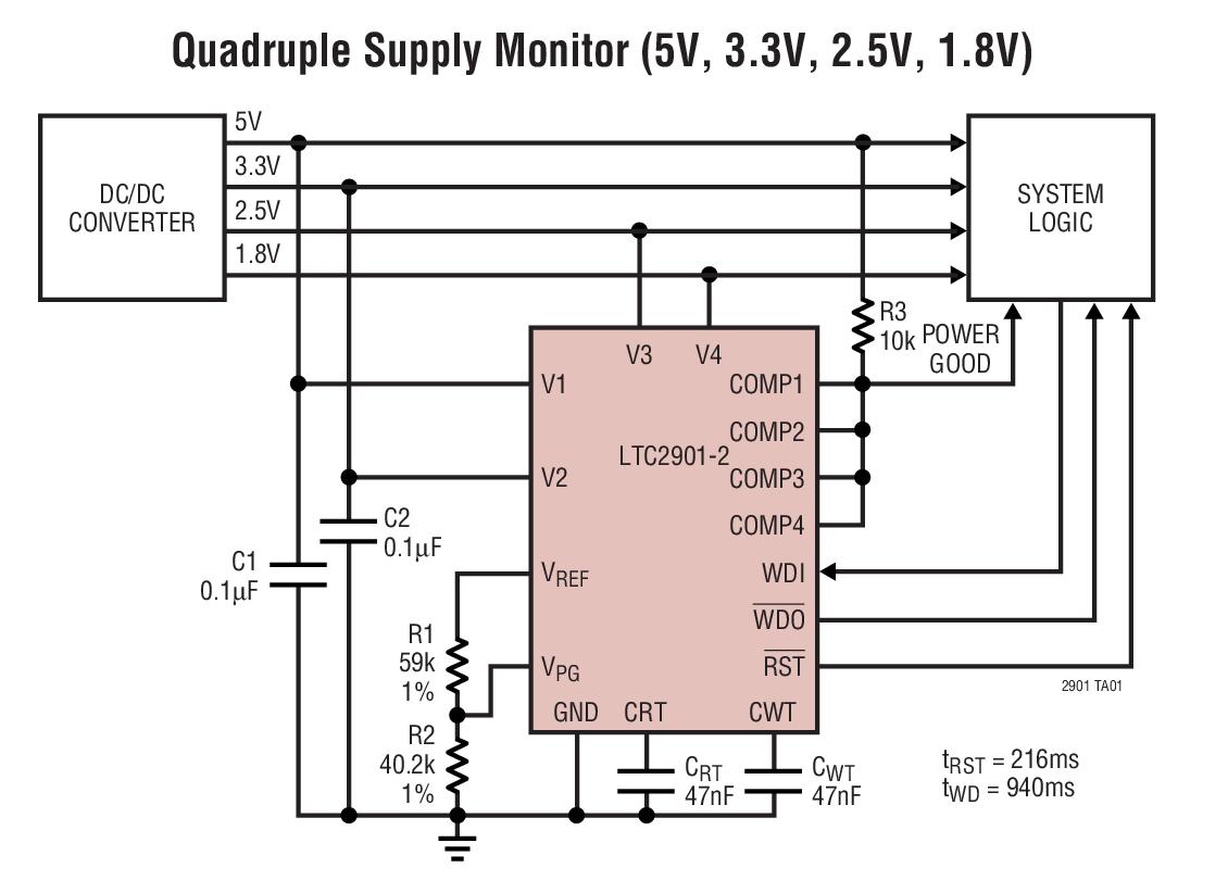 LTC2901 具可调复位ζ和看门狗定时器的可设置...