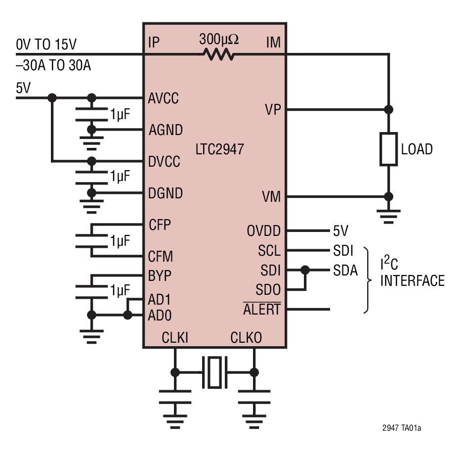 LTC2947 具集成型检测电阻器的 30A 功率 / 能量监视器