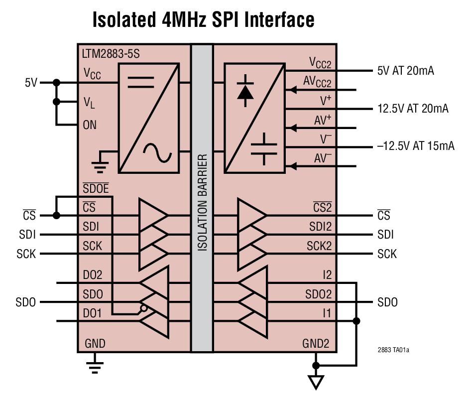 LTM2883 具可調 ±12.5V 和 5V ...