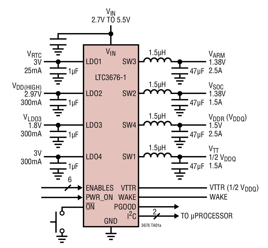 LTC3676 面向应用处理器的电源管理解决方案