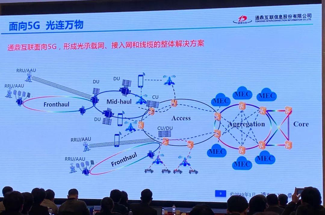 通鼎互联加码大规模光子集成技术 借势5G推动创新发展