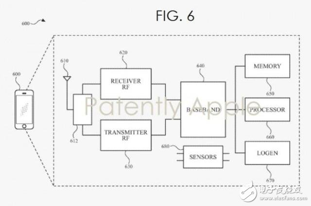 苹果有毒气体传感器专利,可检测有害气体存在