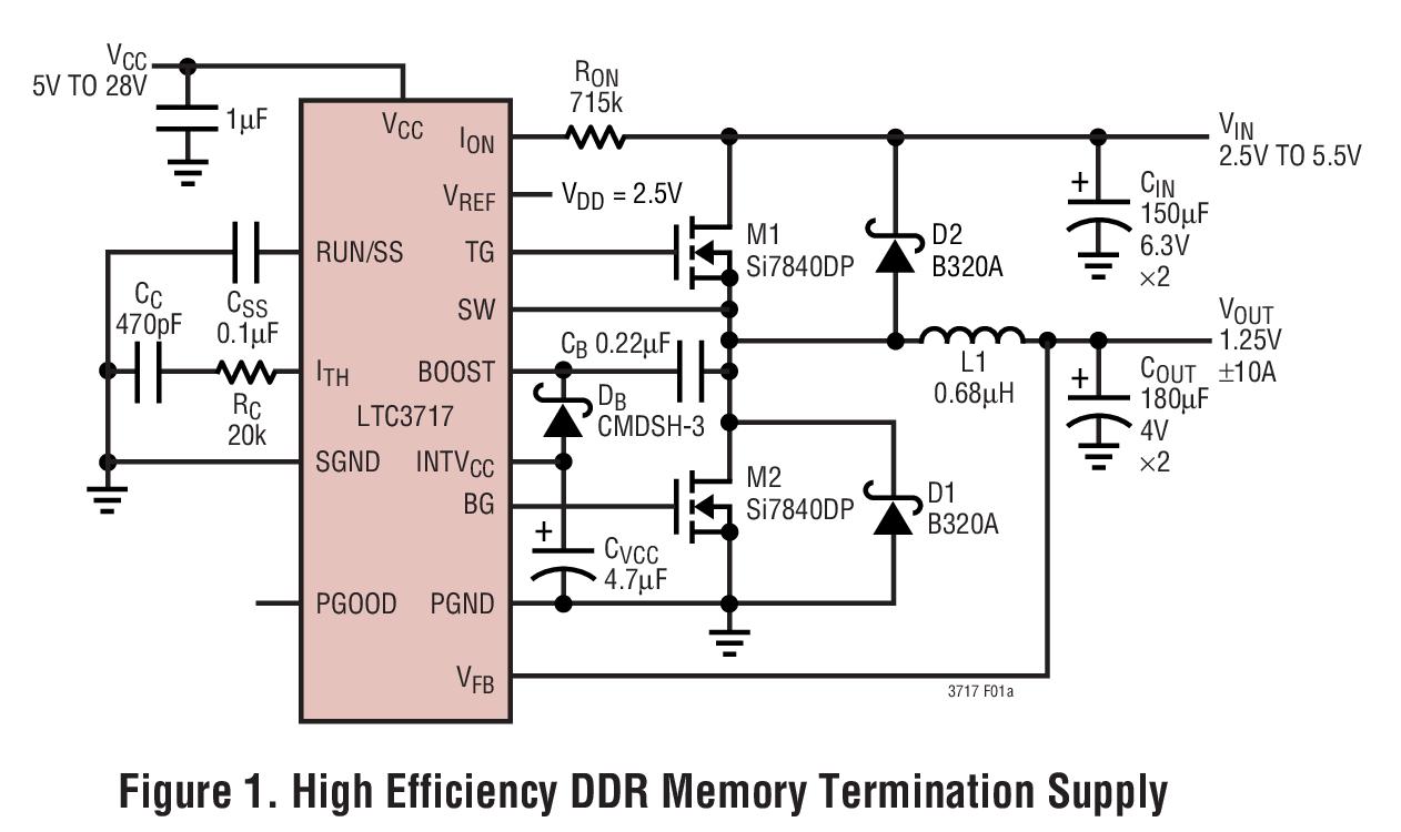 LTC3717 用于 DDR/QDR 存储器终端的宽工作范围、No RSENSE 降压型控制器