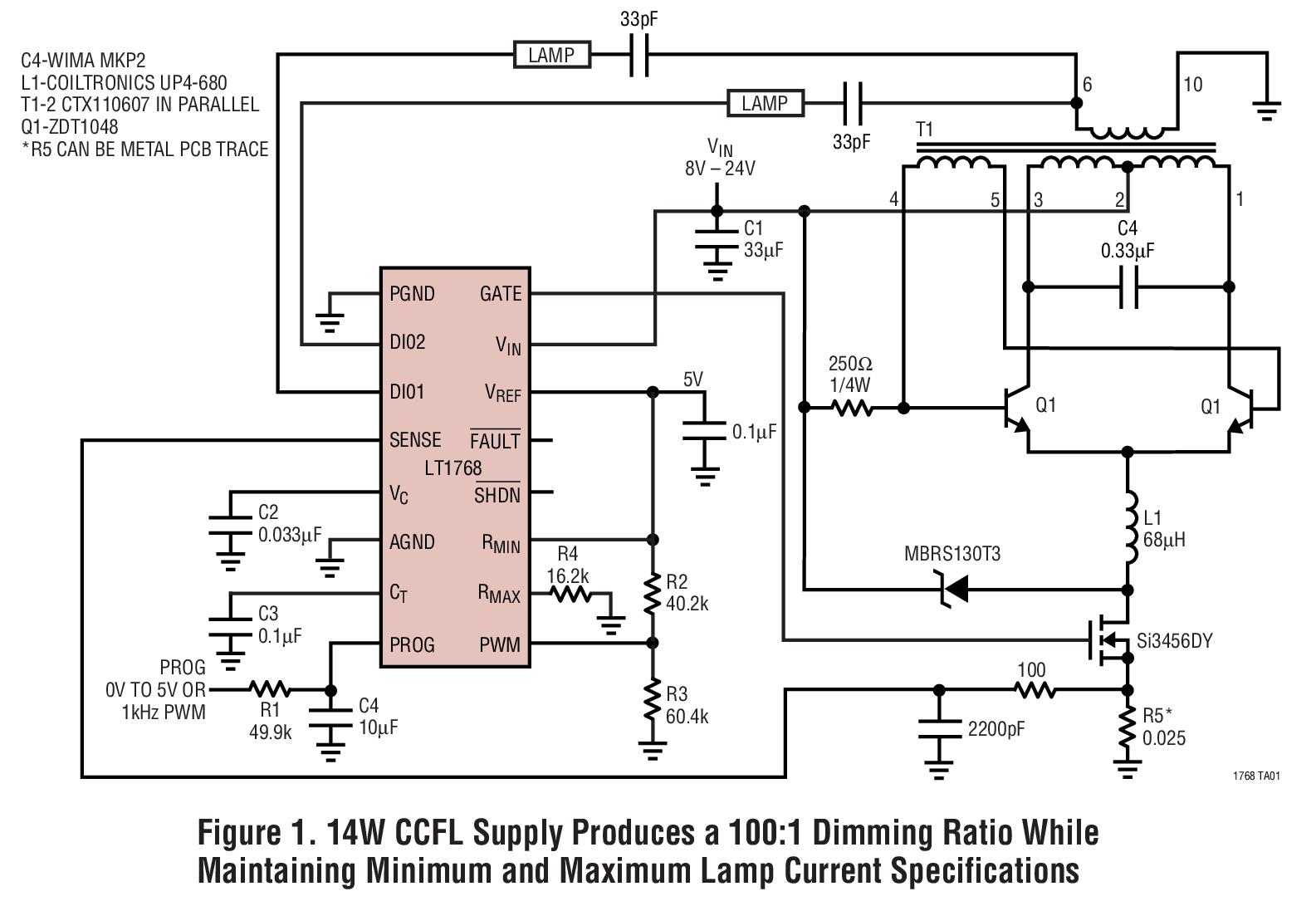 LT1768 用于实现宽调光范围和最大灯寿命的高功率 CCFL 控制器
