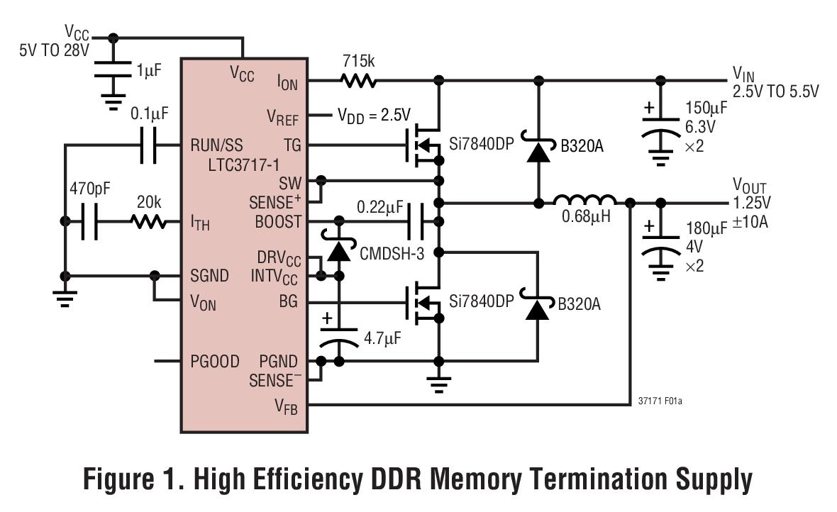 LTC3717-1 用于 DDR/QDR 存储器终端的宽工作范围、No RSENSE? 降压型控制器