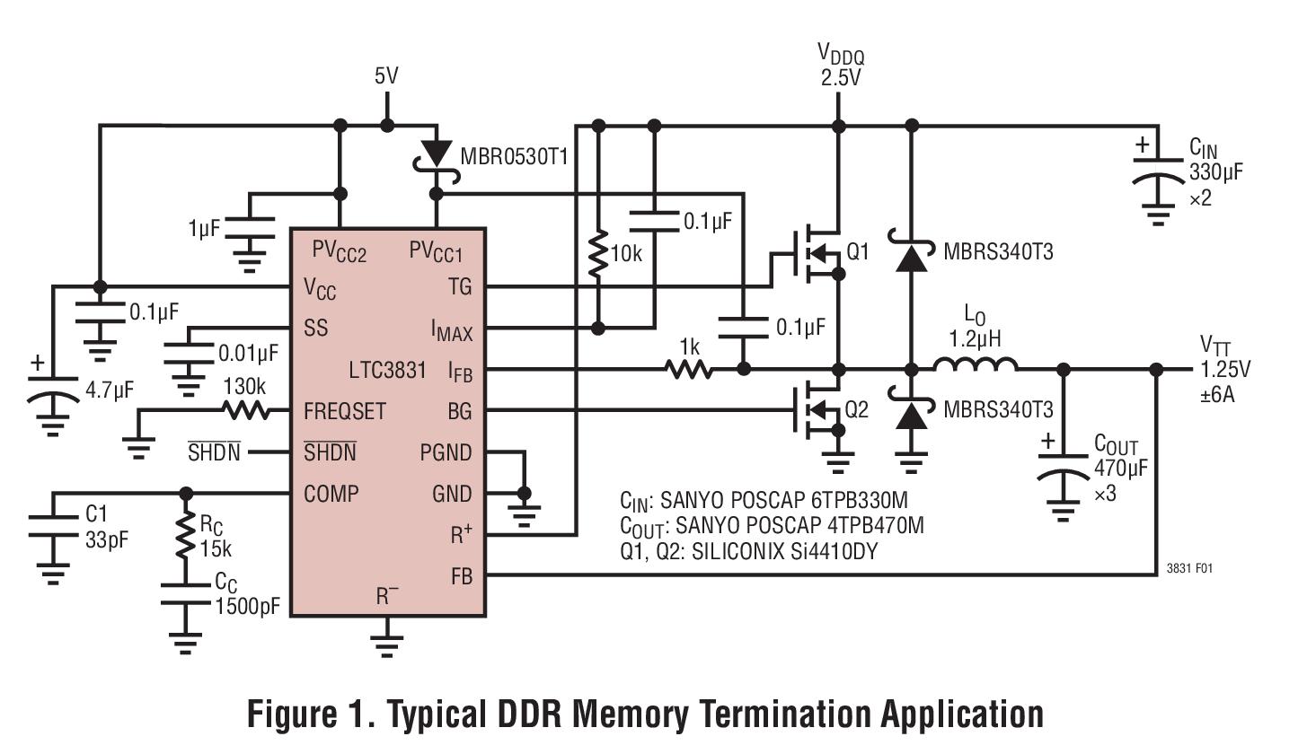 LTC3831 用于 DDR 存储器终端的高功率...