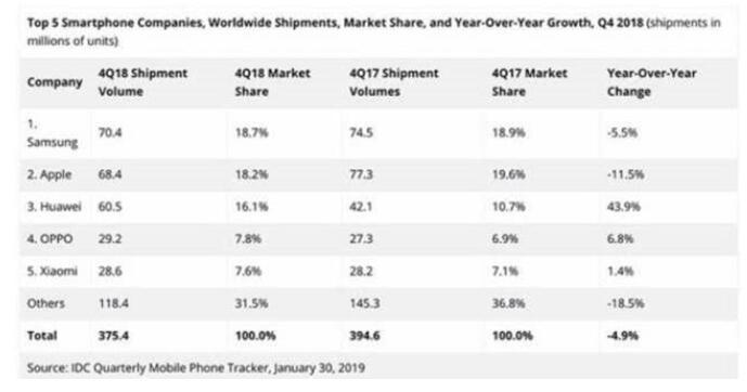 新年手机市场陷入低潮,小米如何应对?雷军这样说