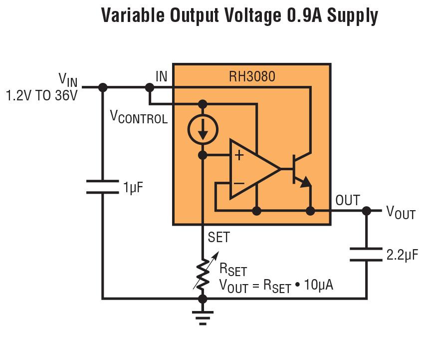 RH3080MK 可调 0.9A、单电阻、低压差稳压器