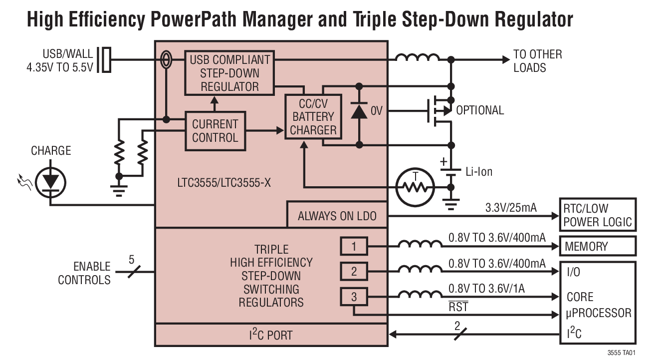 LTC3555 高效率 USB 电源管理器 + ...