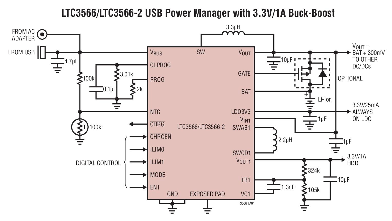 LTC3566 高效率 USB 电源管理器和 1...