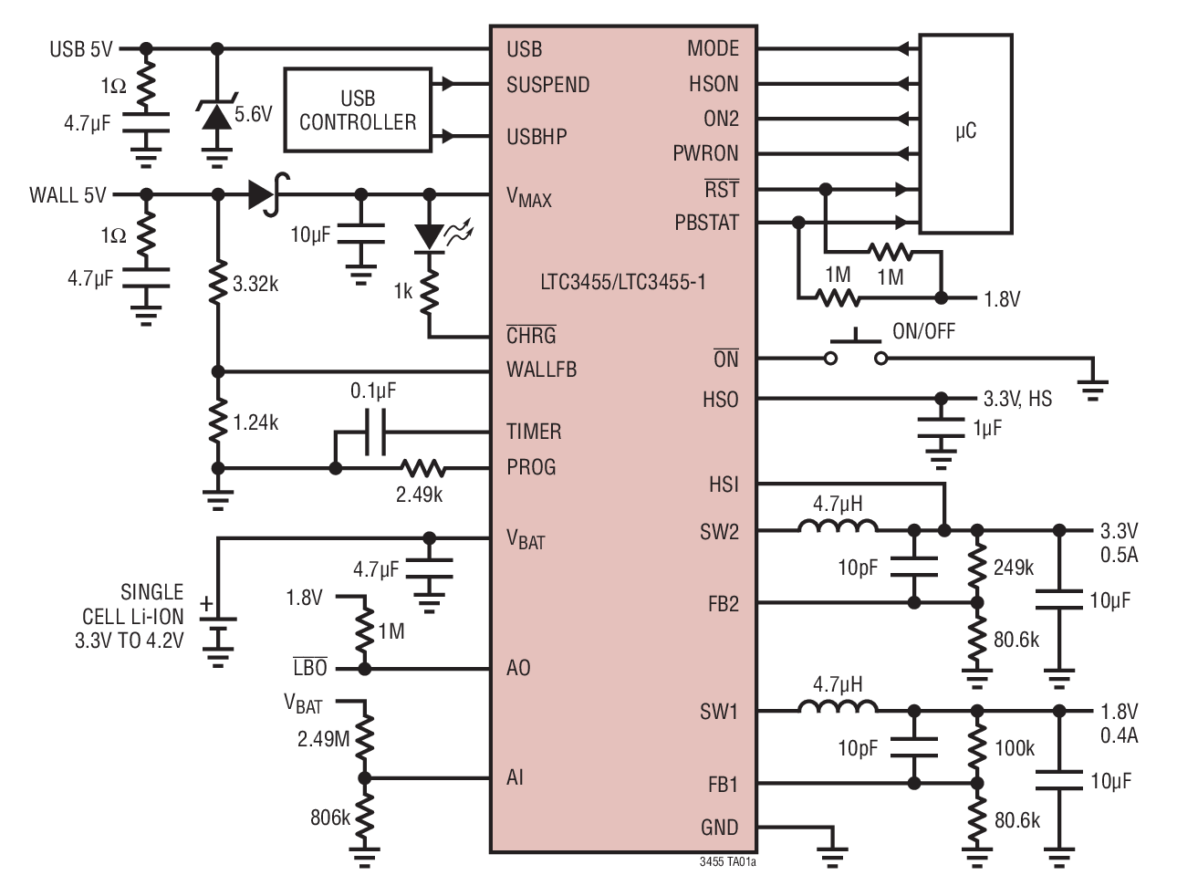 LTC3455 具有 USB 电源管理器和锂离子...