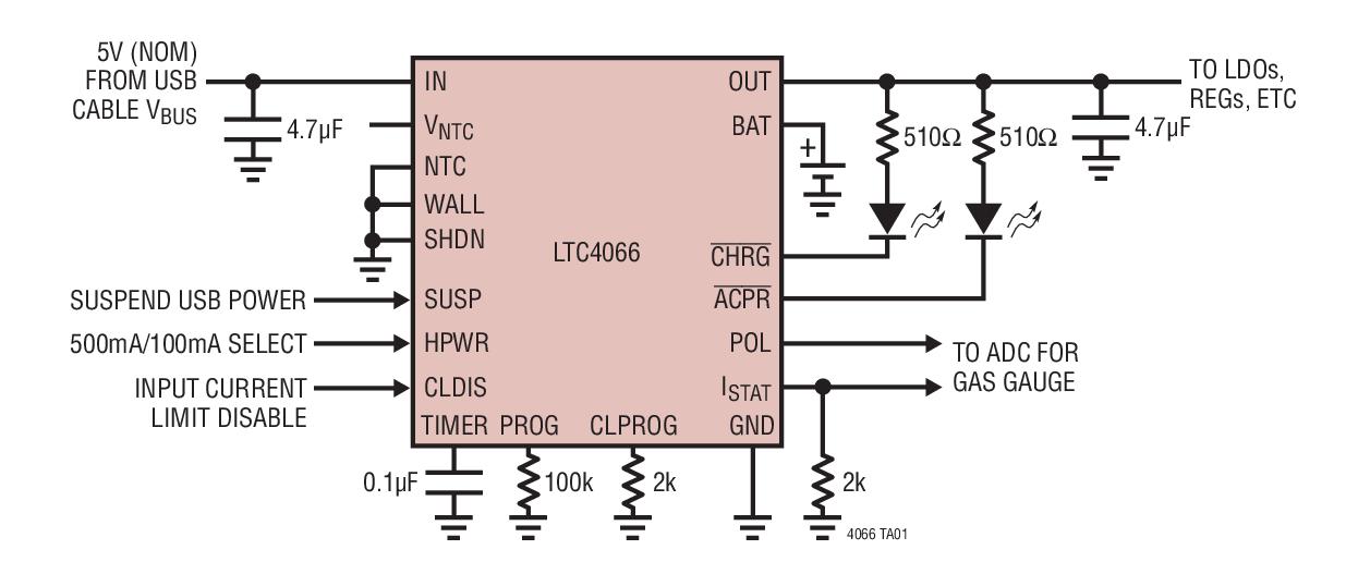 LTC4066 具低损耗理想二极管的 USB 电源管理器和锂离子电池充电器