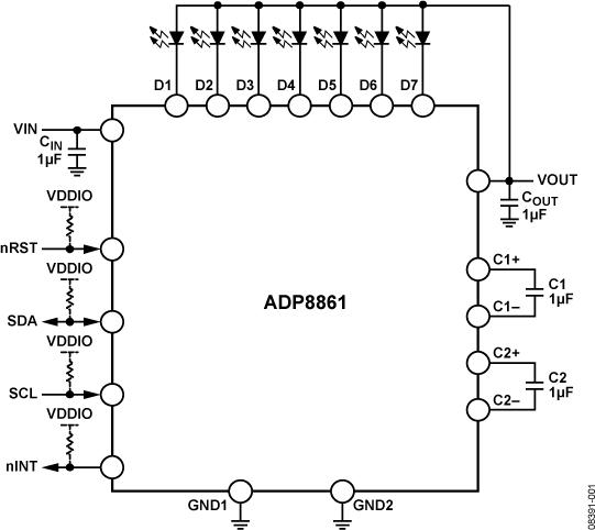 ADP8861 電荷泵、7通道智能LED驅動器,...