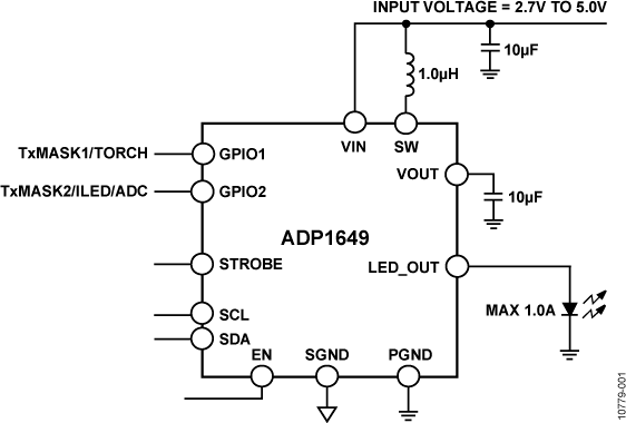 ADP1649 内置I2C兼容接口的1.0 A LED闪光灯驱动器