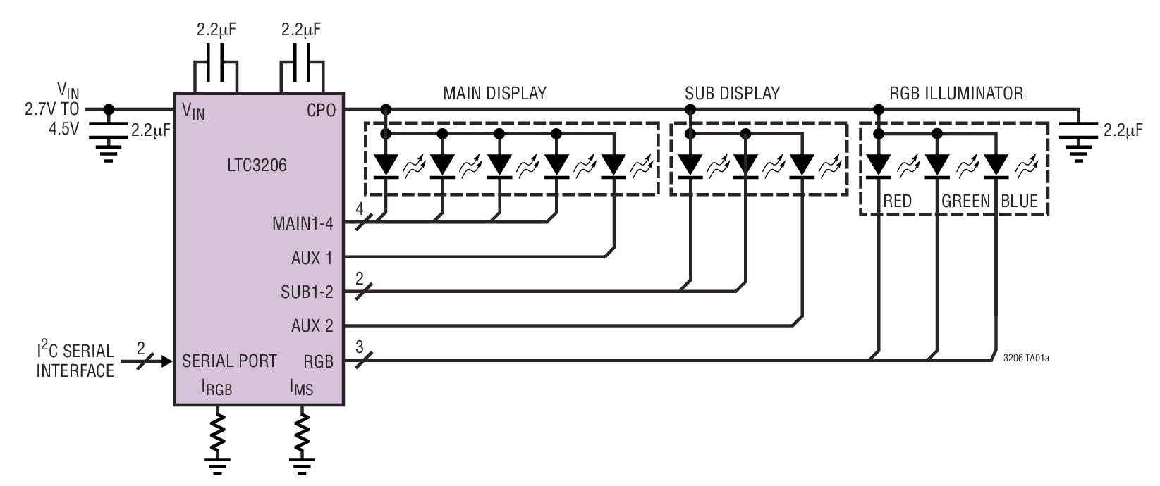 LTC3206 I²C 多显示屏 LED 控制器