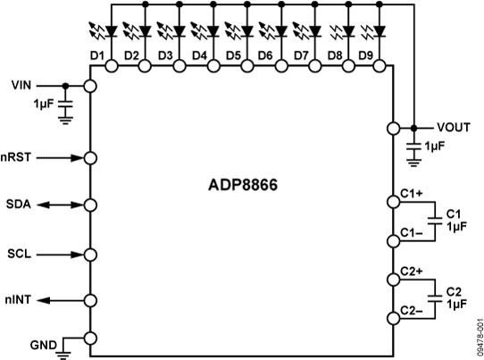 ADP8866 电荷泵驱动9通道LED驱动器,带自动LED光照效果