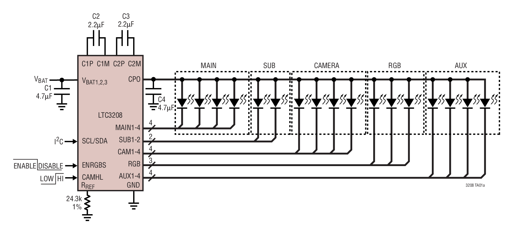 LTC3208 高电流软件可配置型多显示屏 LED 控制器