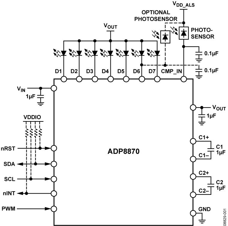ADP8870 电荷泵并行背光驱动器,支持图像内容PWM输入