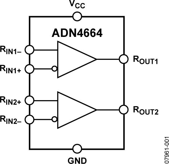 ADN4664 双通道、3 V、CMOS、LVDS差分线路接收器