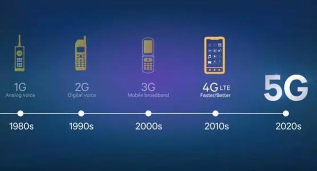 中国移动和联通将在今年全国普及测试5G你期待5G...